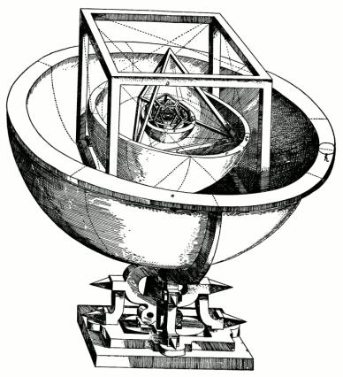 1.2 Modello del sistema solare secondo Keplero